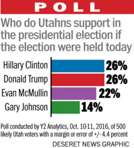 mcmullin-poll